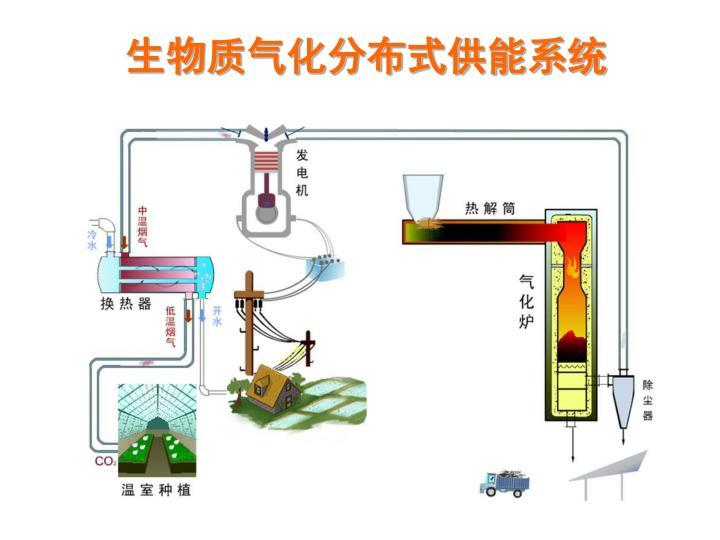 生物质气化分布式供能系统