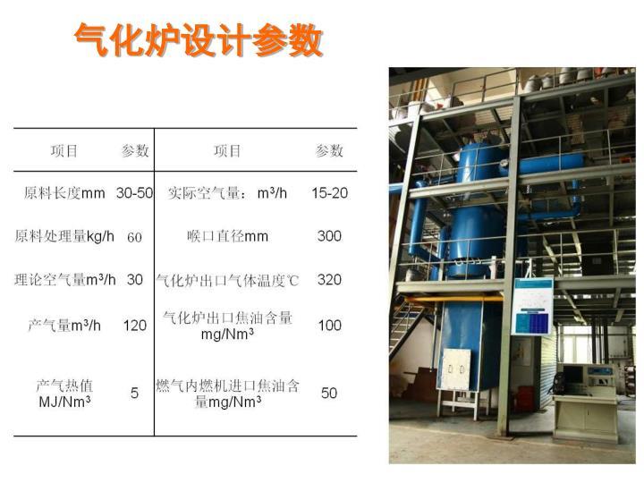 气化炉设计参数