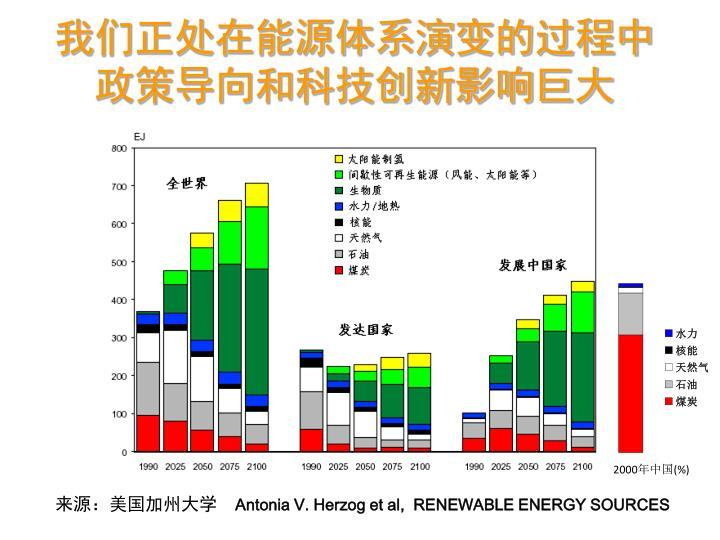 我们正处在能源体系演变的过程中