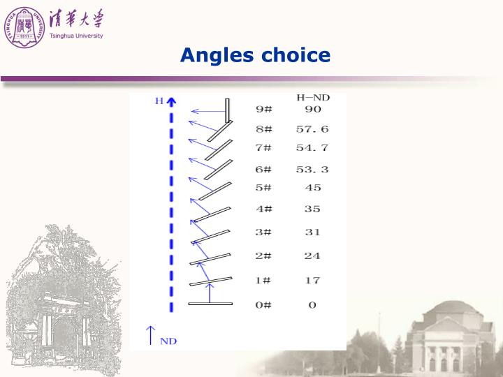 Angles choice