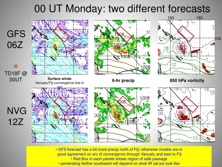 00 UT Monday: two different forecasts