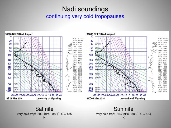 Nadi soundings continuing very cold tropopauses
