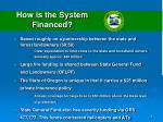how is the system financed