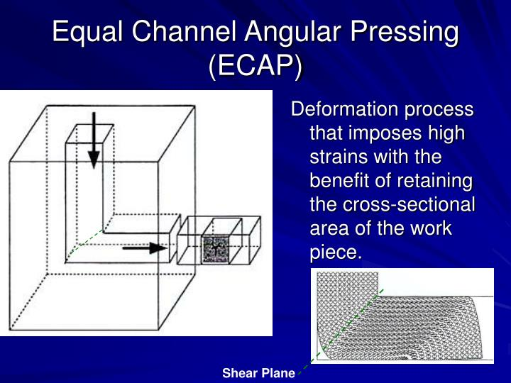 Equal channel angular pressing ecap