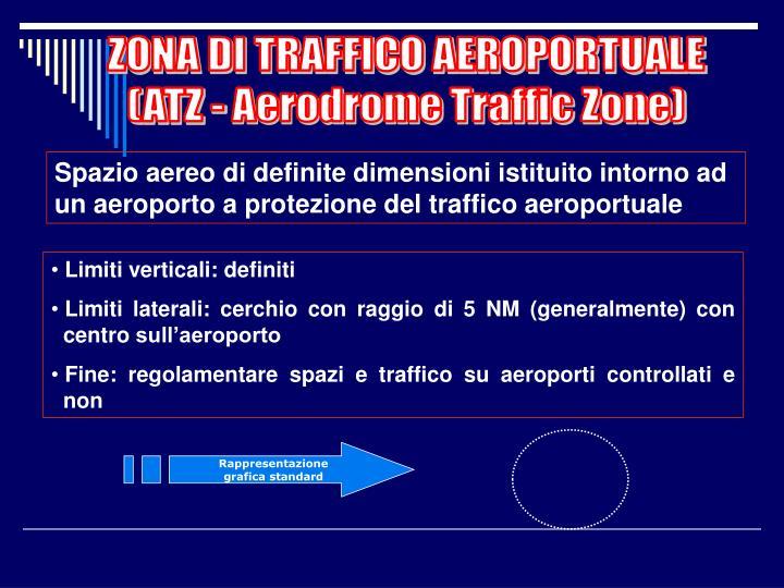 ZONA DI TRAFFICO AEROPORTUALE