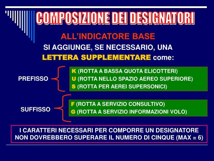 COMPOSIZIONE DEI DESIGNATORI