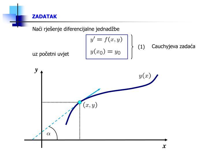 Numeri ko rje avanje obi nih diferencijalnih jednad bi
