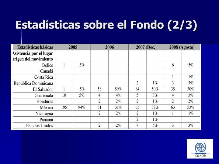 Estadísticas sobre el Fondo (2/3)