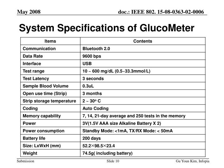 System Specifications of GlucoMeter