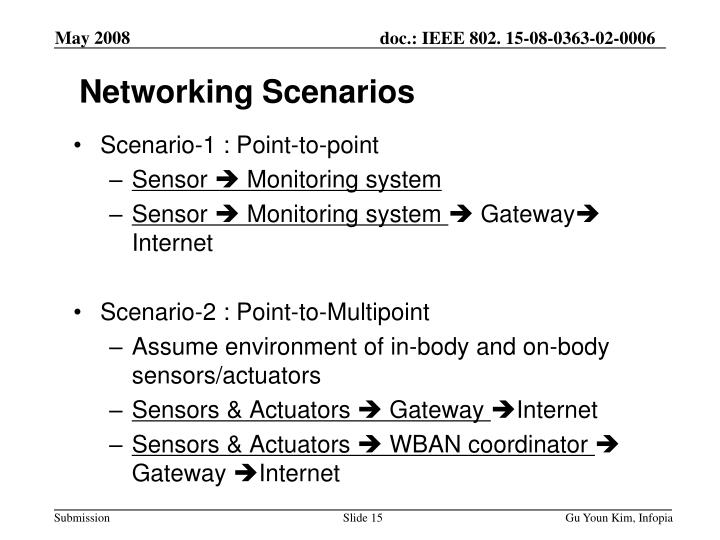Networking Scenarios