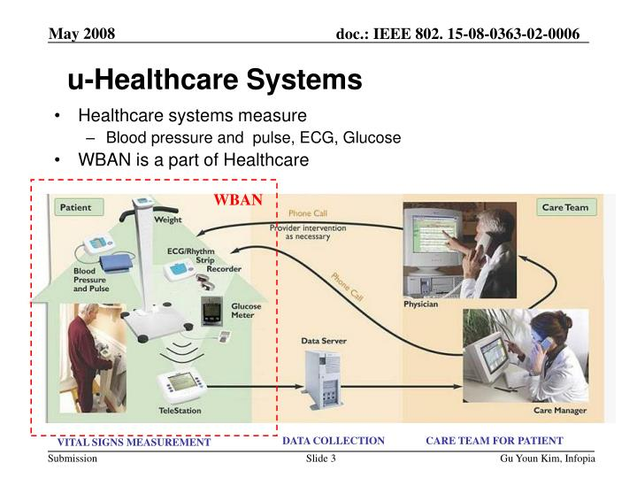 U-Healthcare Systems