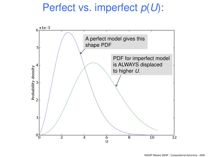 Perfect vs. imperfect