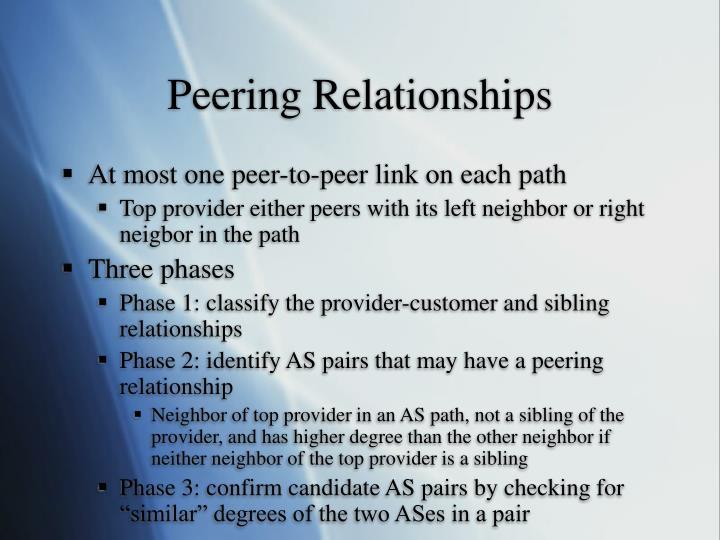 Peering Relationships