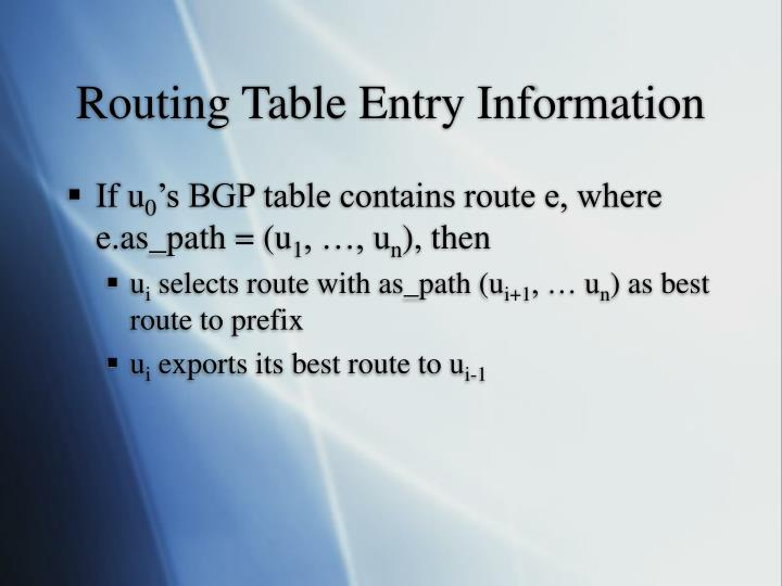 Routing Table Entry Information