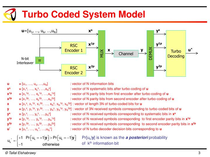 Turbo coded system model