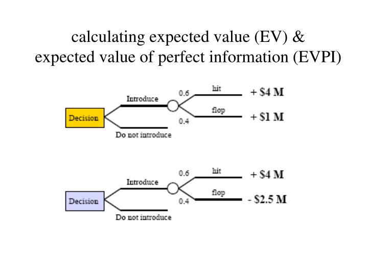 calculating expected value (EV) &