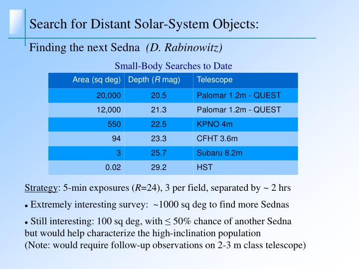 Search for Distant Solar-System Objects: