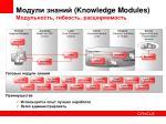 knowledge modules