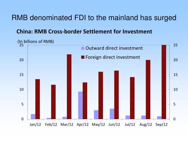 RMB denominated FDI to the mainland has surged