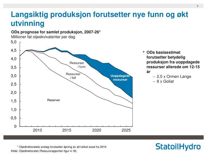 Langsiktig produksjon forutsetter nye funn og kt utvinning