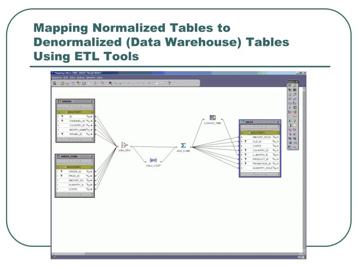 Mapping Normalized Tables to
