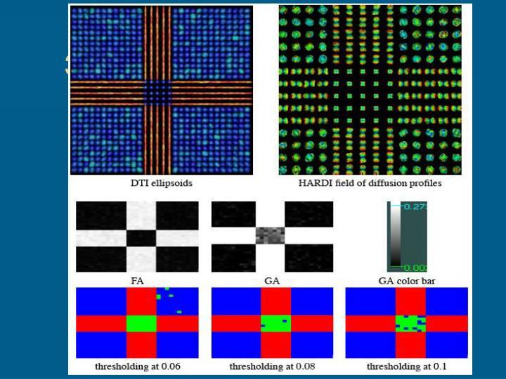 3 synthetic fiber crossing