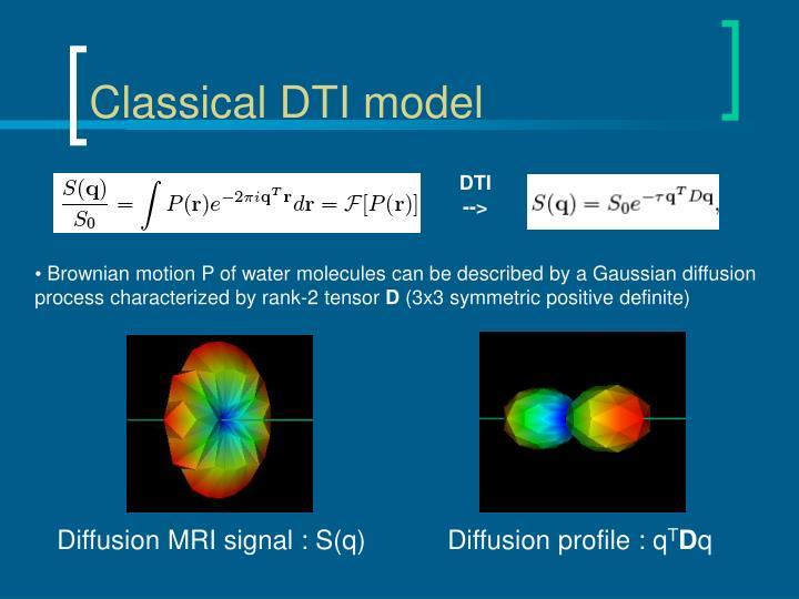 Classical DTI model