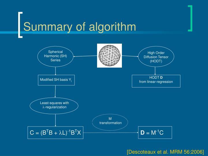 Summary of algorithm