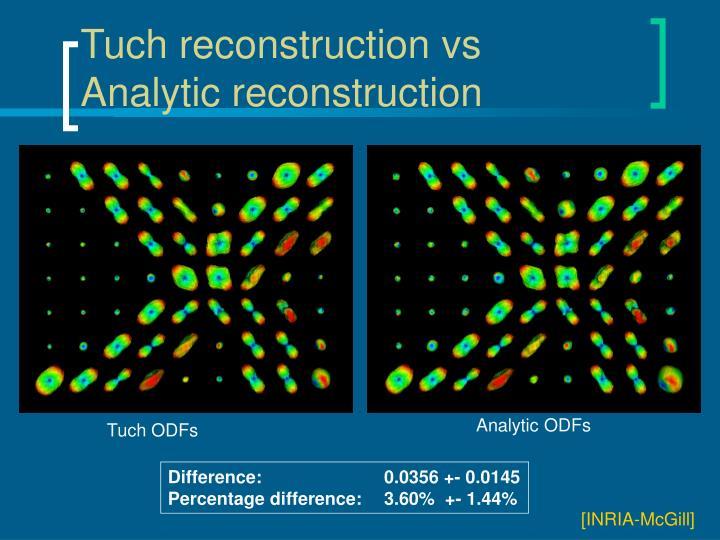 Tuch reconstruction vs