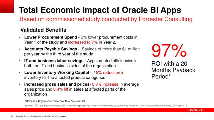 Total Economic Impact of Oracle BI Apps
