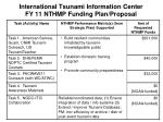 international tsunami information center fy 11 nthmp funding plan proposal