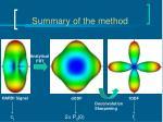 summary of the method