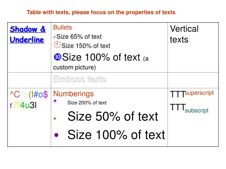 Table with texts, please focus on the properties of texts