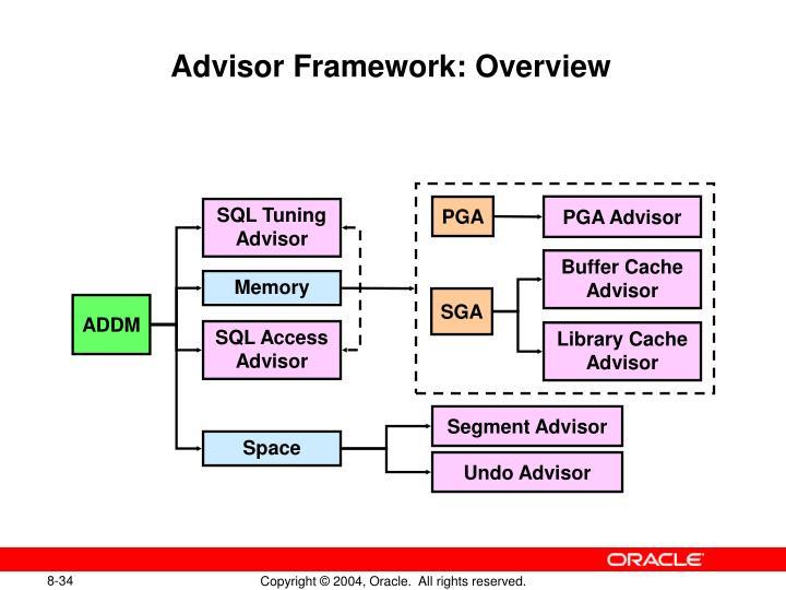 Advisor Framework: Overview