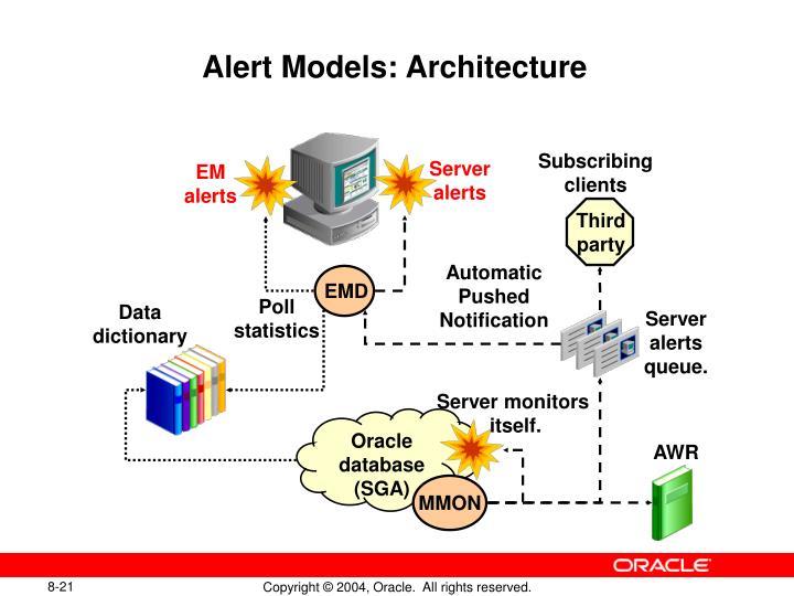 Alert Models: Architecture