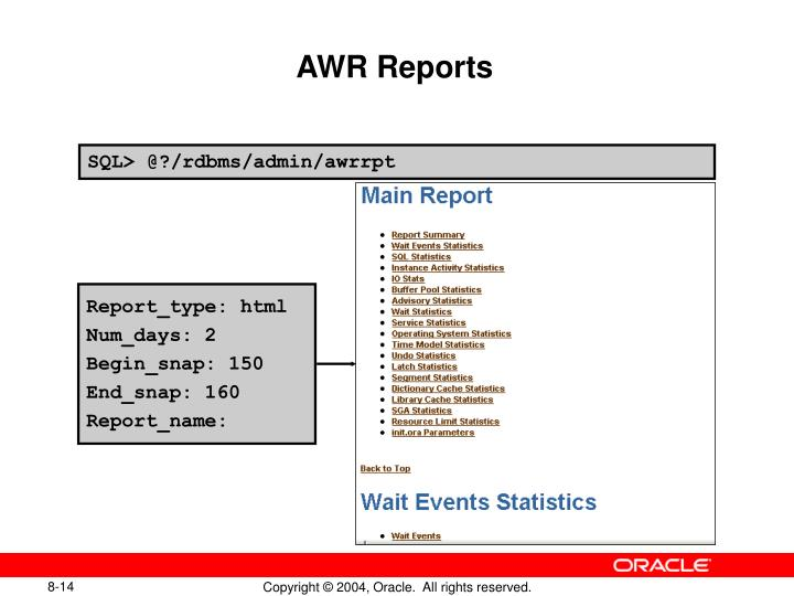 AWR Reports