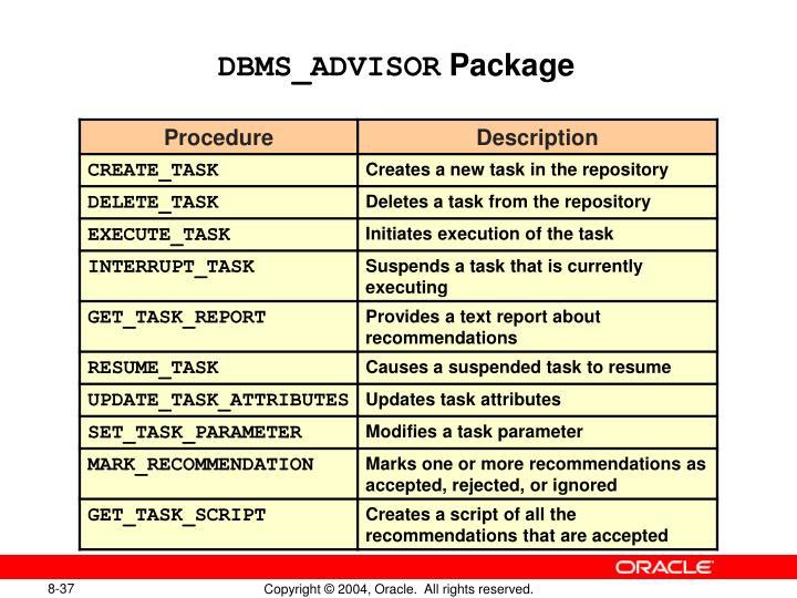 DBMS_ADVISOR