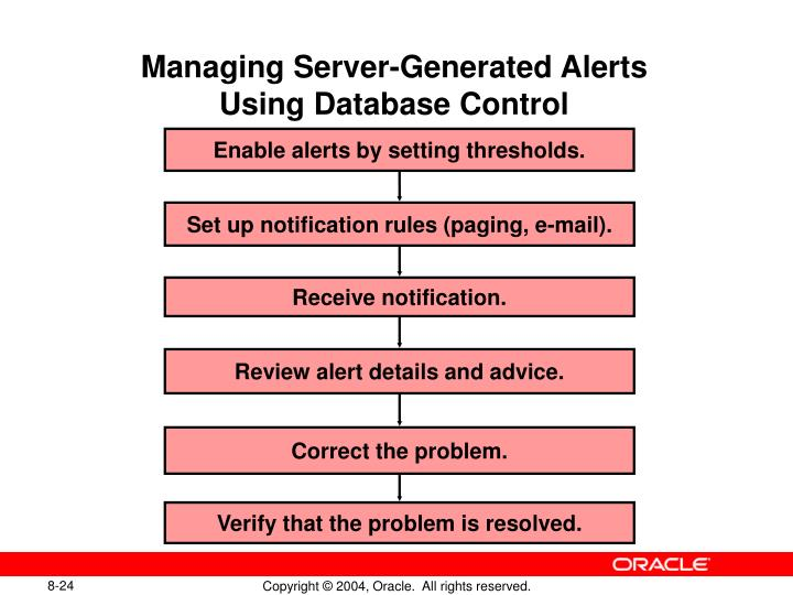 Managing Server-Generated Alerts
