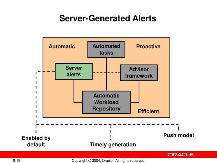 Server-Generated Alerts