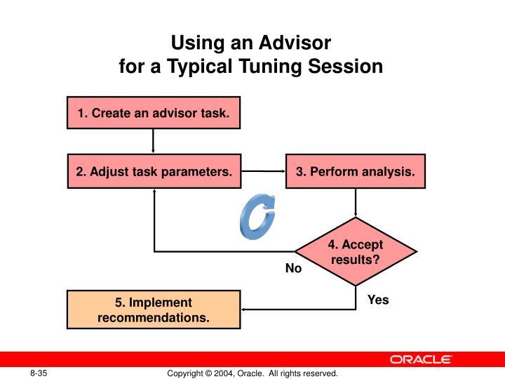 Using an Advisor