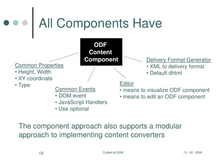 All Components Have