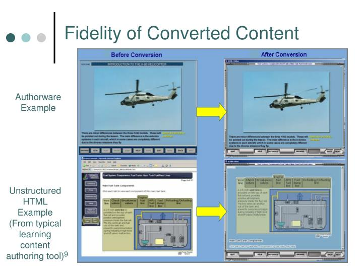 Fidelity of Converted Content