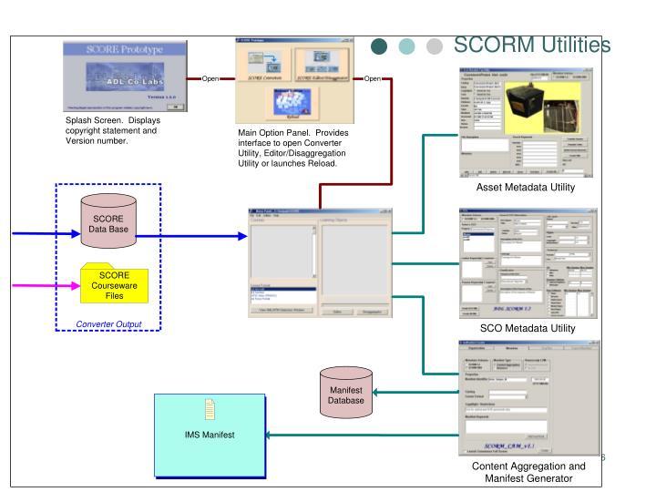 SCORM Utilities