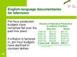english language documentaries for television1