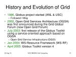 history and evolution of grid2