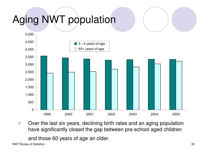 Aging NWT population