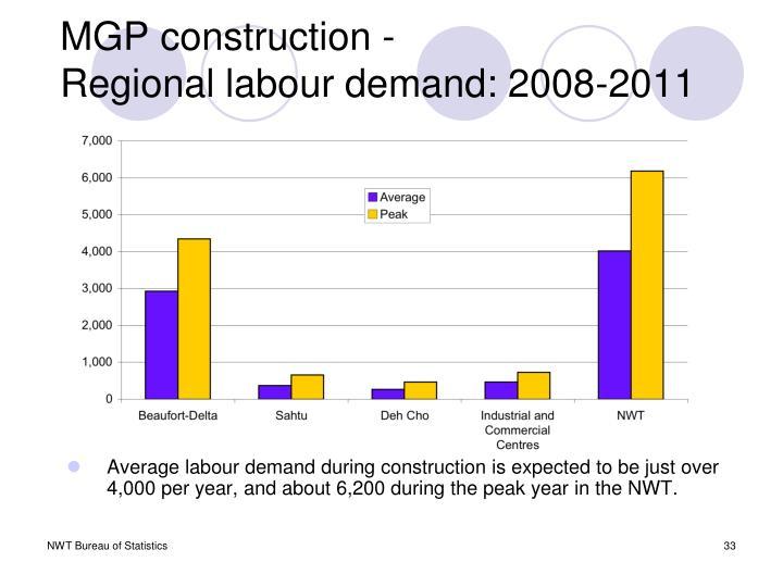 MGP construction -
