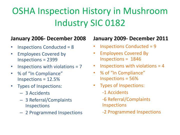 OSHA Inspection History in Mushroom Industry SIC 0182