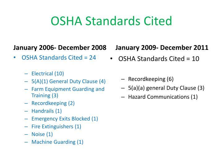 OSHA Standards Cited