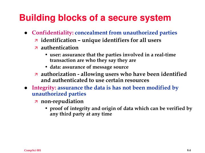 Building blocks of a secure system